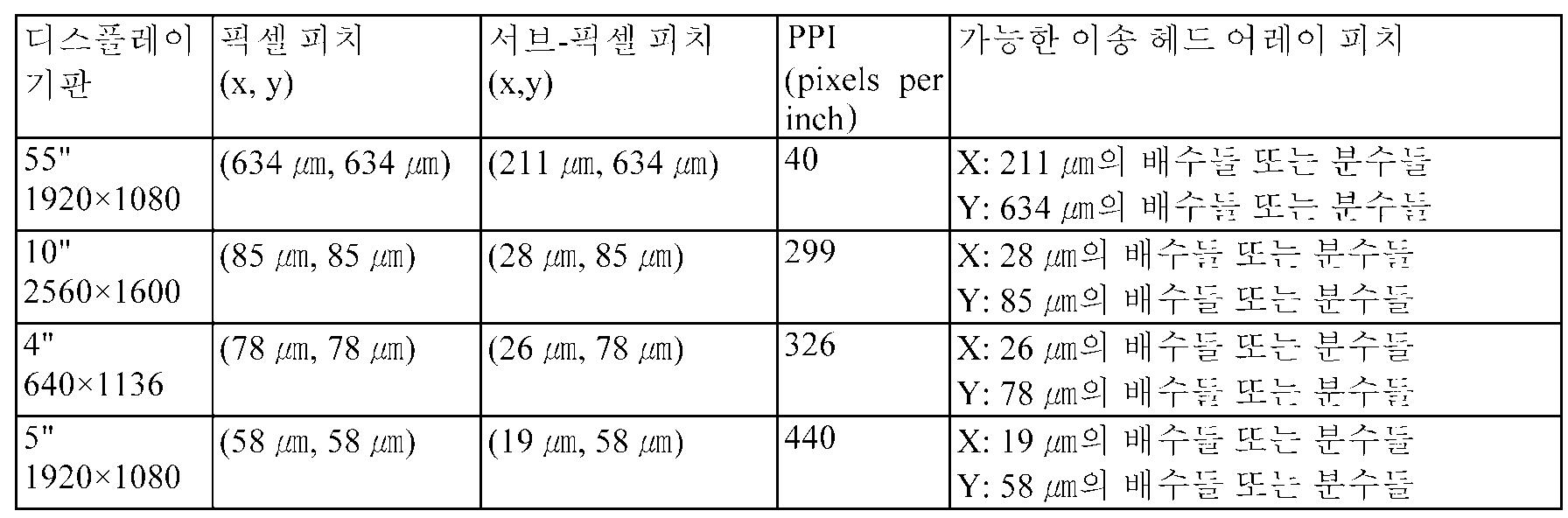 Figure 112017038334935-pat00001