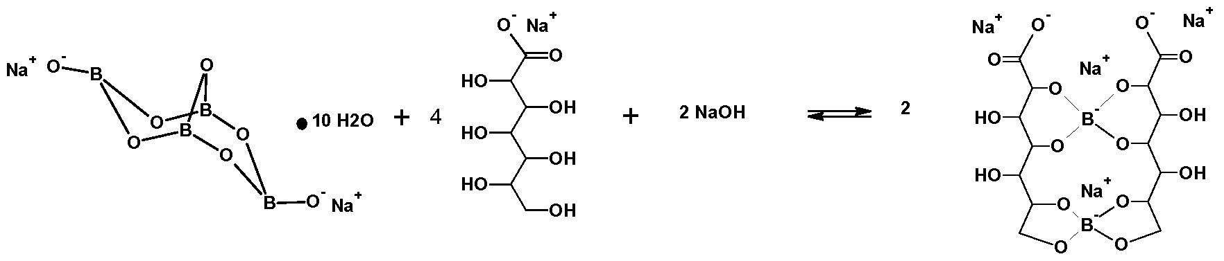 WO2013002901A1 - Cement set retarder based on a borate ester complex and  method using the same - Google Patents