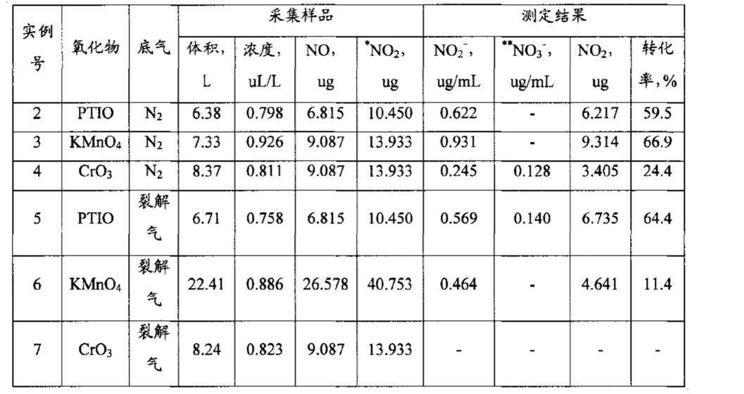 Figure CN101081999BD00091