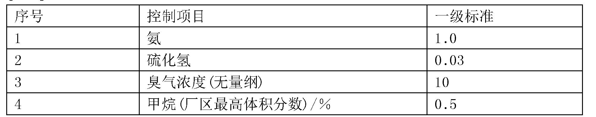 Figure CN107970760AD00061