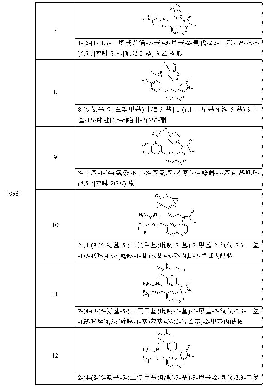 Figure CN103012398BD00141