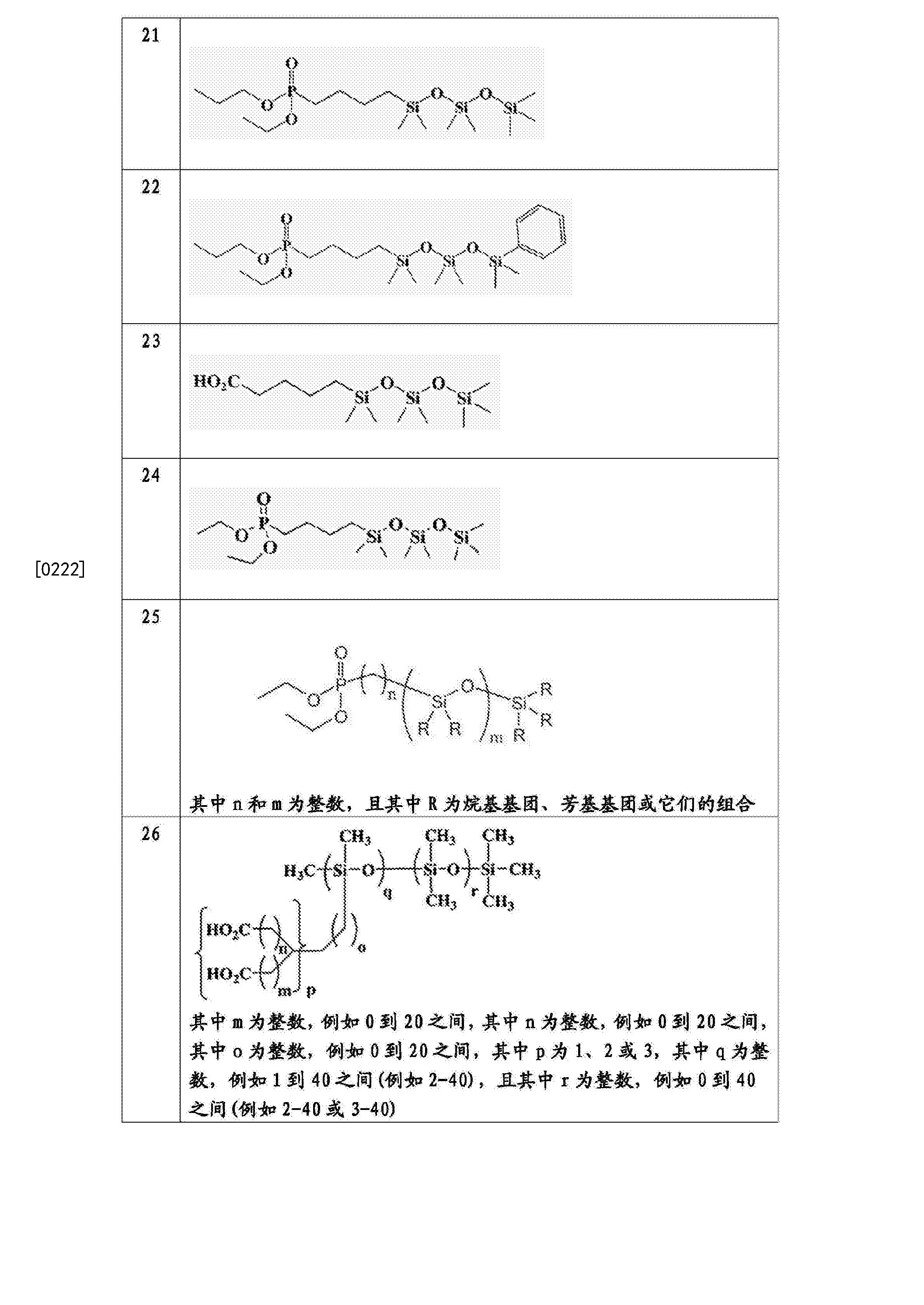 Figure CN104387772BD00311