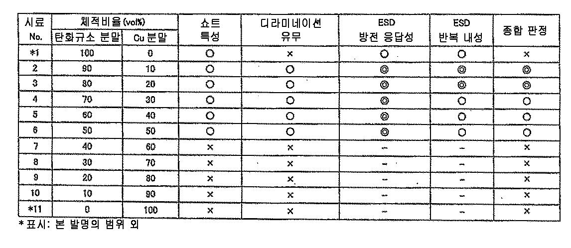 Figure 112011041941139-pct00006