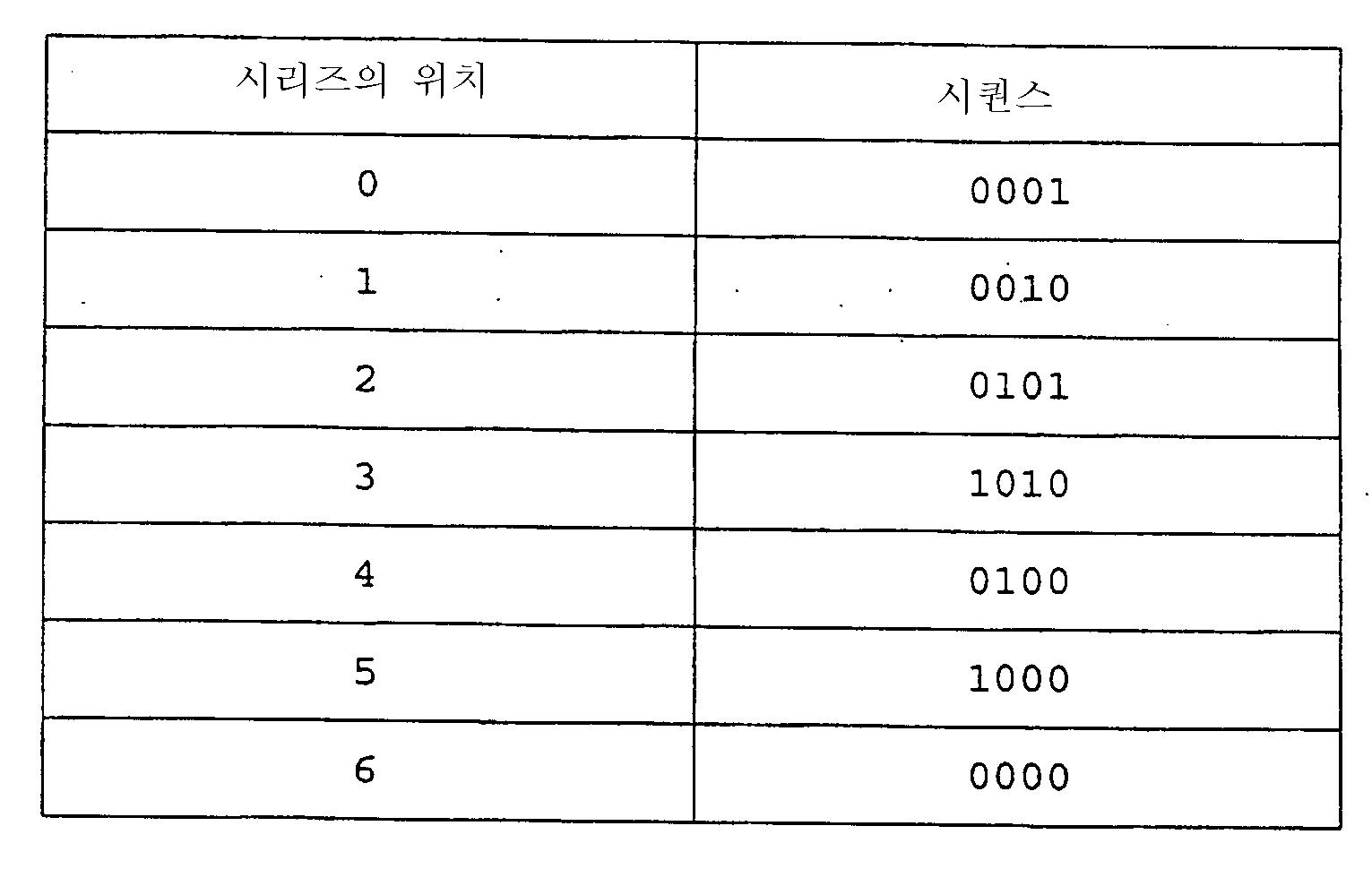 Figure 112002005695247-pct00002
