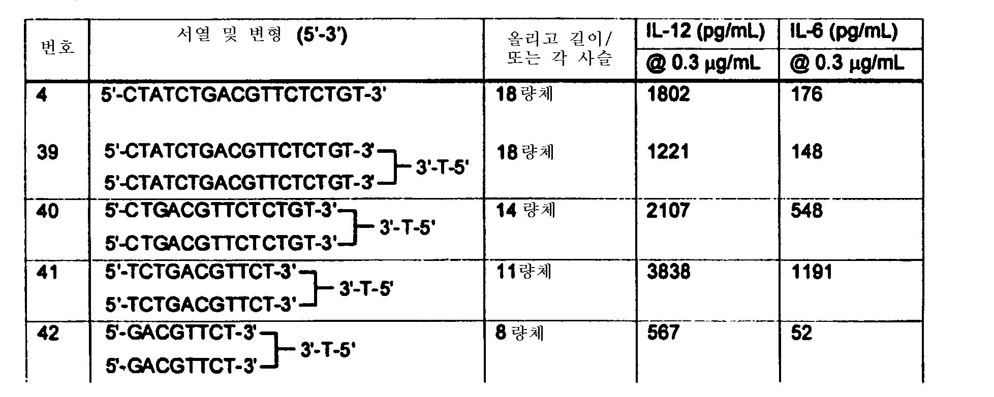 Figure 112004017052430-pct00007
