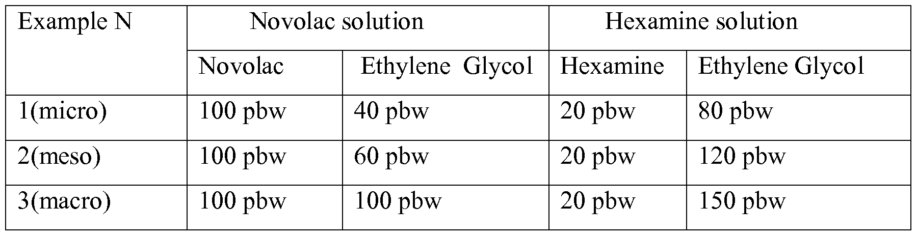 WO2011070363A1 - Carbon and its use in blood cleansing applications
