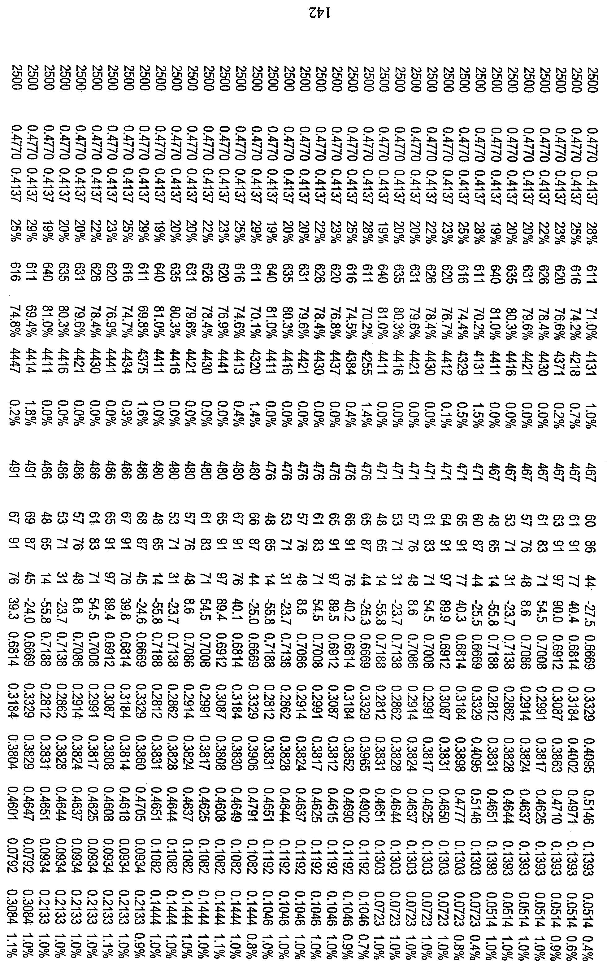 Figure 112010029469117-pct00108