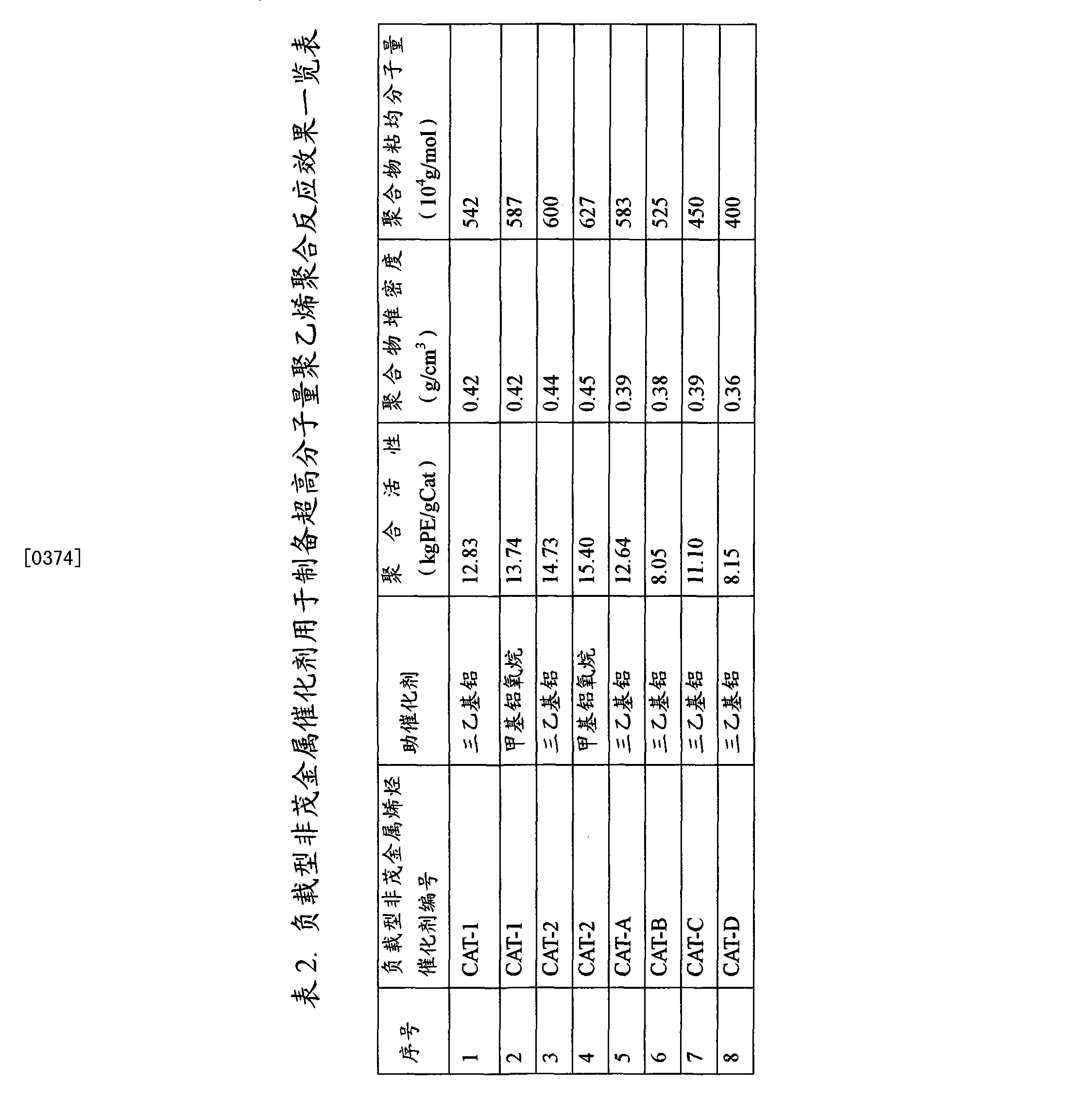 Figure CN102964479AD00461