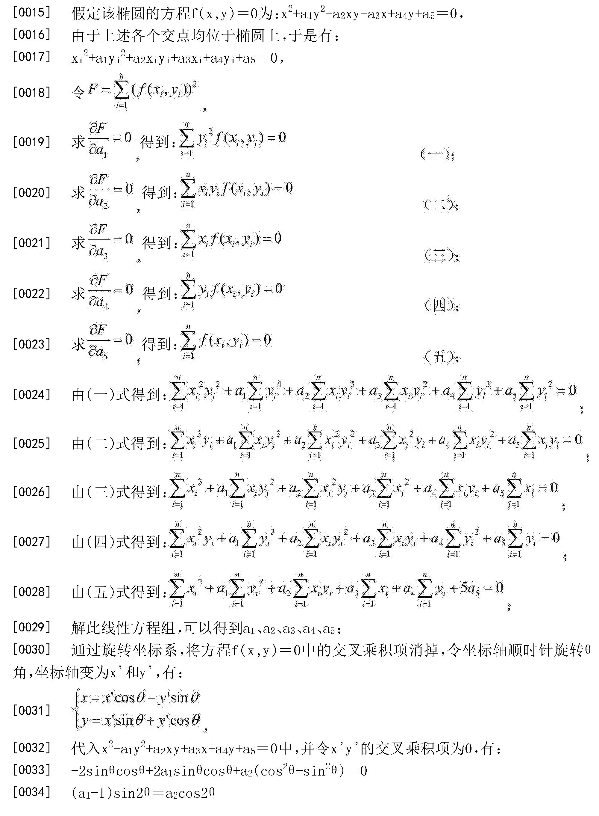 Figure CN106355228AD00061
