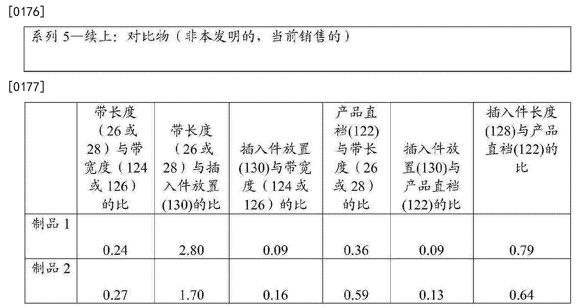 Figure CN107405233AD00262