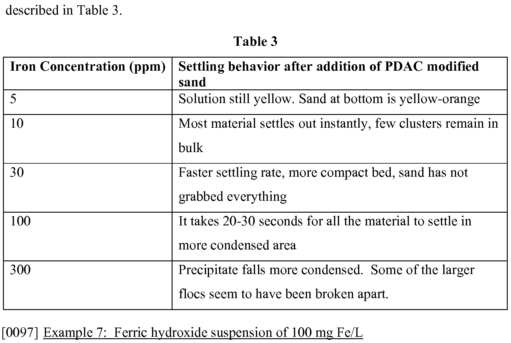 WO A2 Treatment of wastewater Google Patents