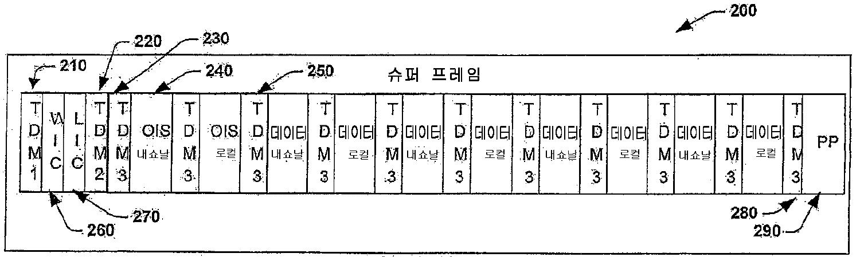 Figure R1020077023223