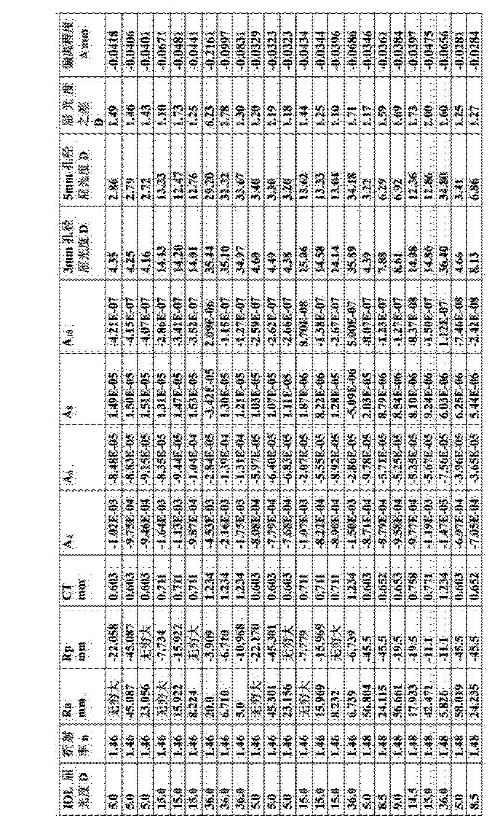 Figure CN104490490AD00111