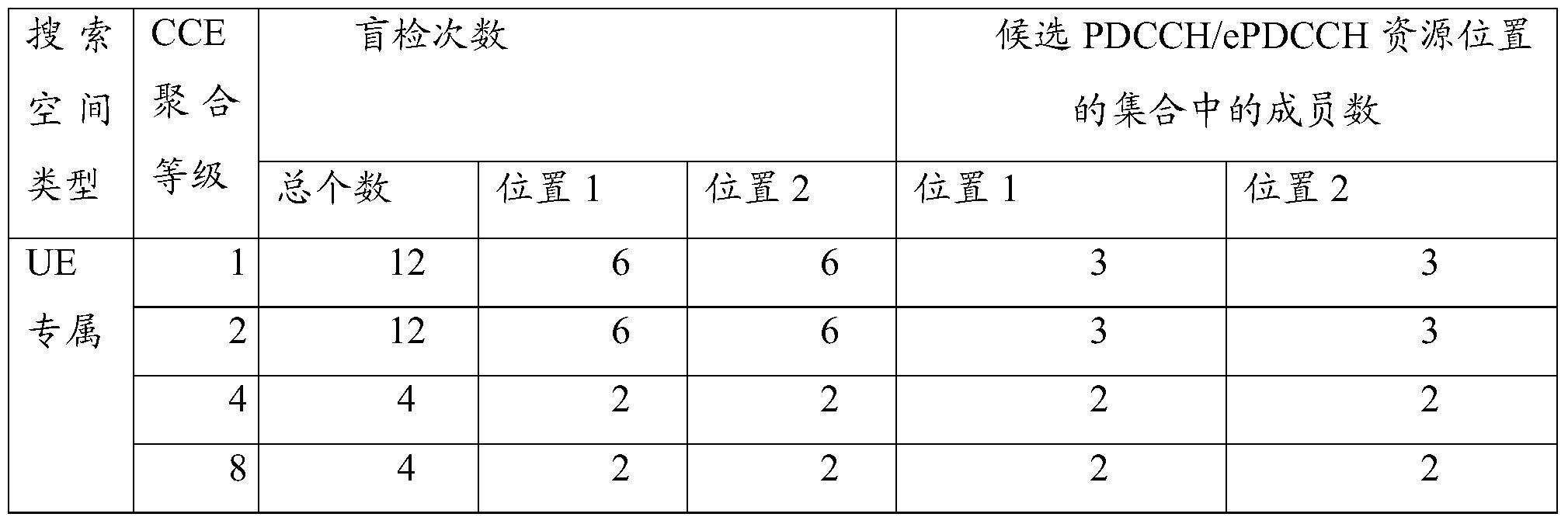 Figure PCTCN2016093232-appb-000002
