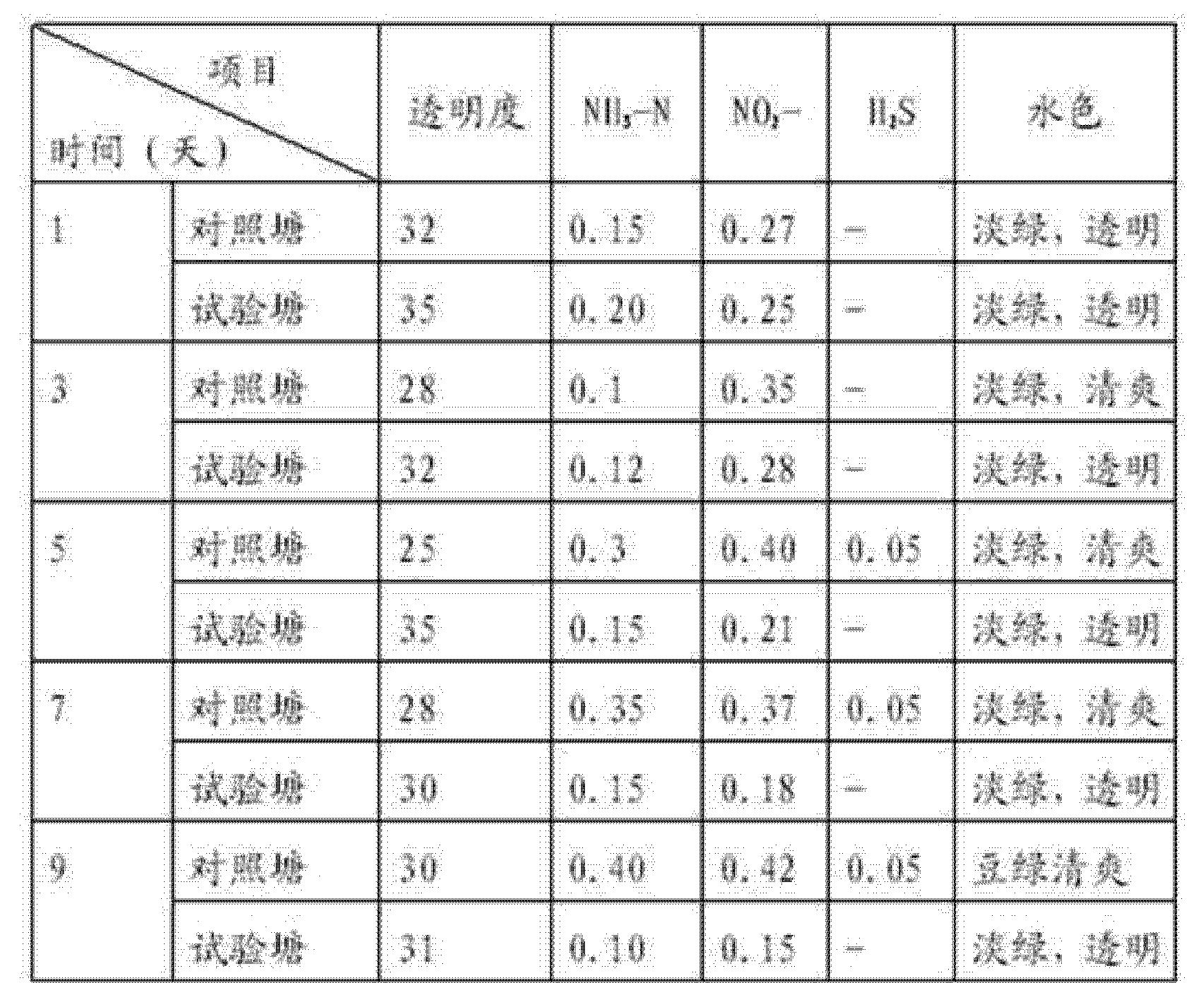 Figure CN102219310BD00071