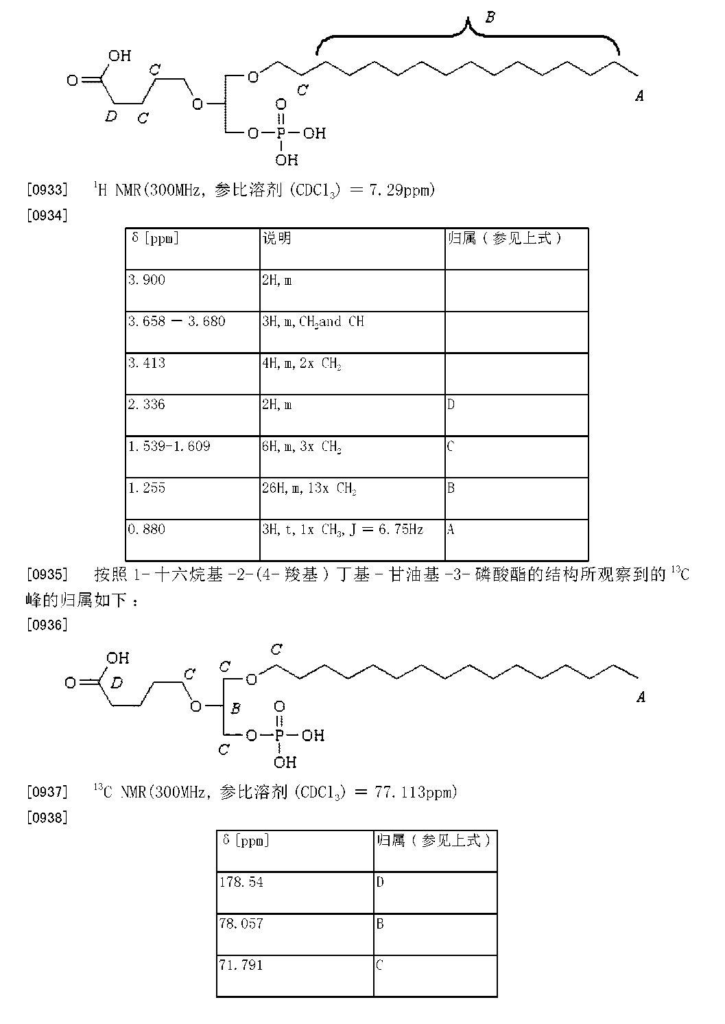 Figure CN104788492AD01031