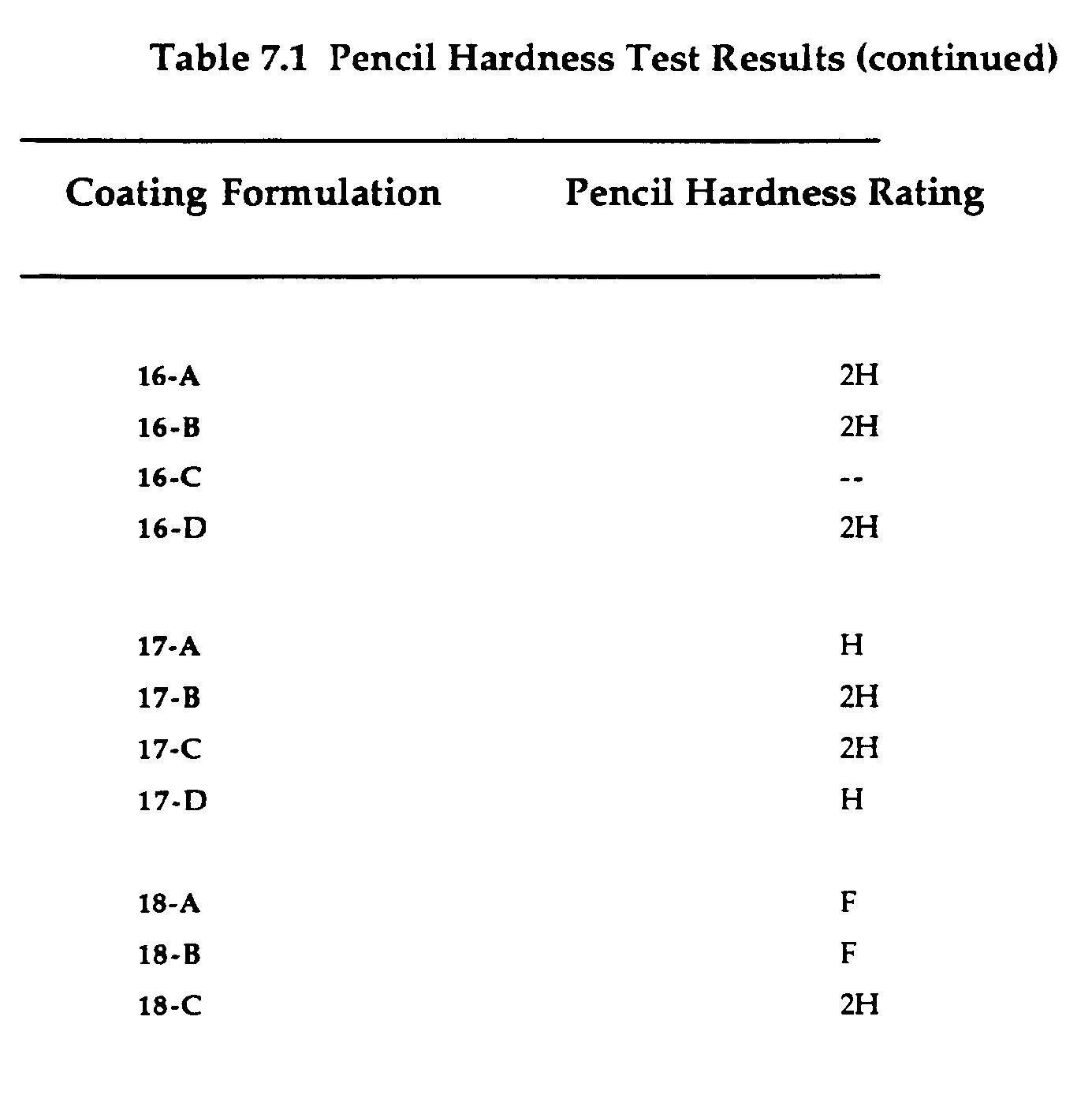 Madison : C 16 results