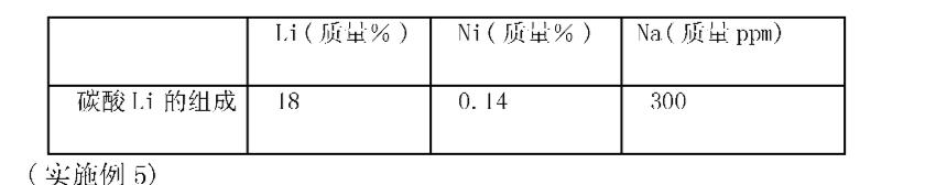 Figure CN101942563AD00071