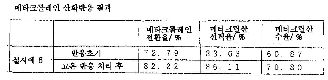 Figure 112007068654123-pct00006