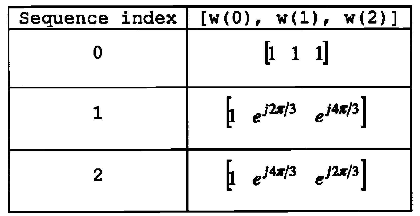 Figure 112013077203625-pct00056
