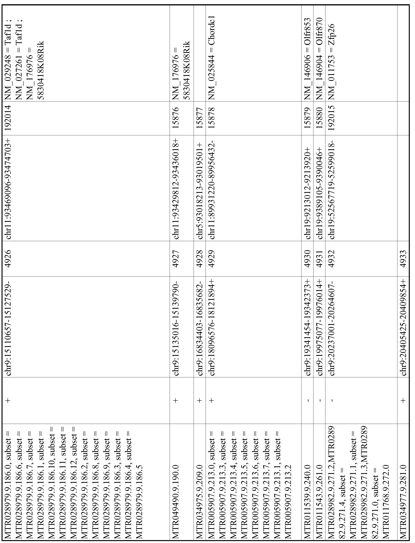 Figure imgf000908_0001