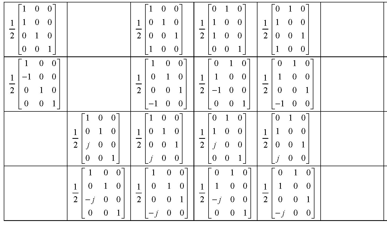 Figure 112010009825391-pat00906
