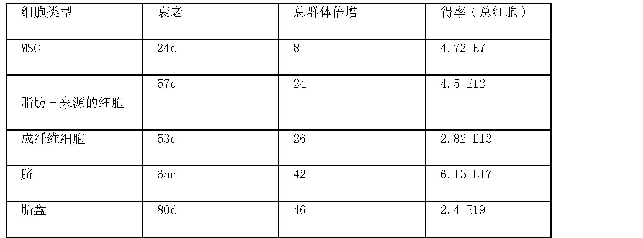 Figure CN102498204AD00331