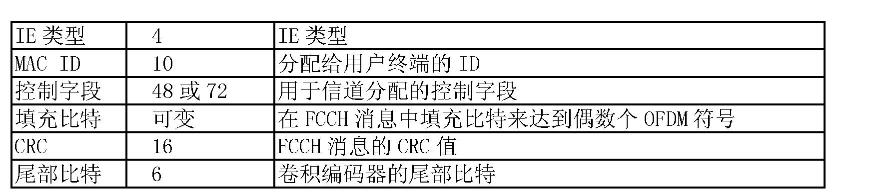 Figure CN1906892BD00181