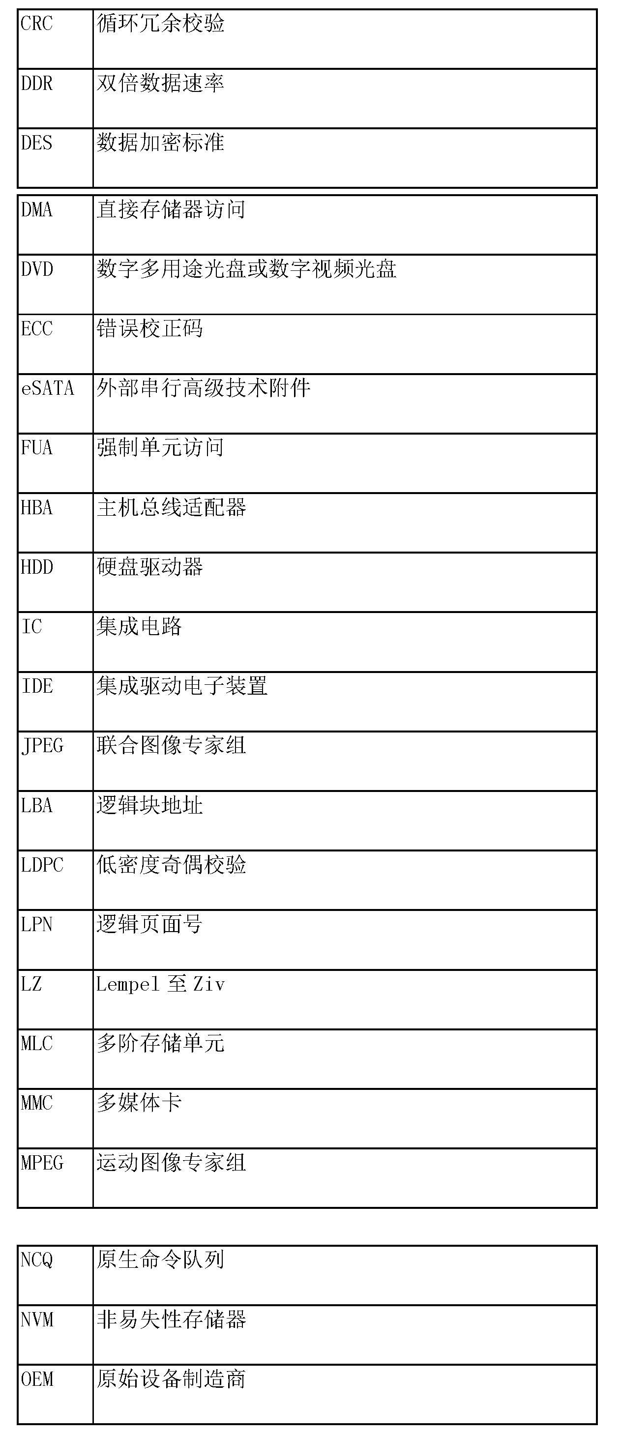Figure CN105159699AD00101