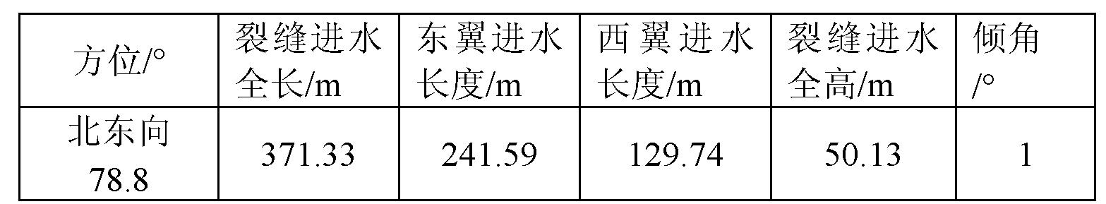 Figure CN103089228BD00081