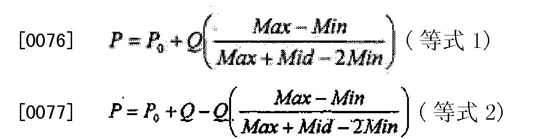 Figure CN101689089BD00111