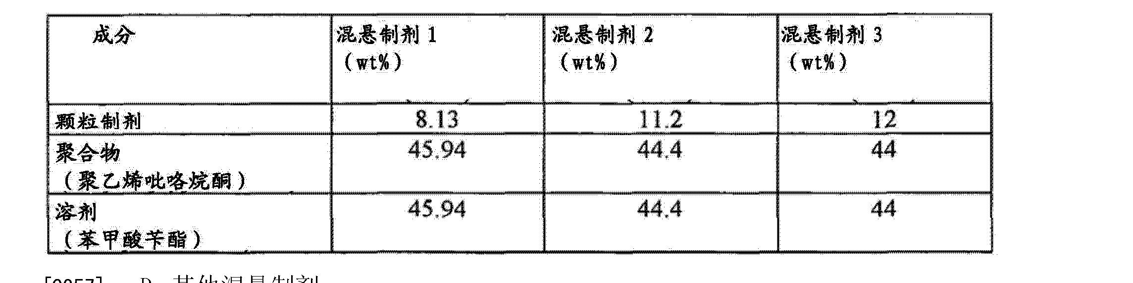 Figure CN104013569AD00331