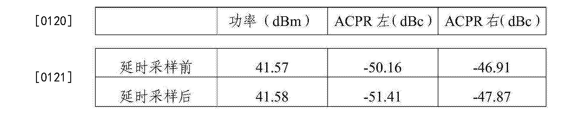 Figure CN103051574BD00101