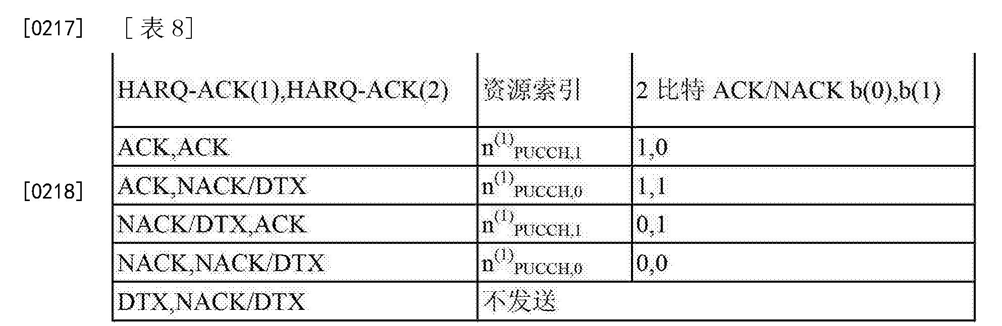 Figure CN103229447BD00191