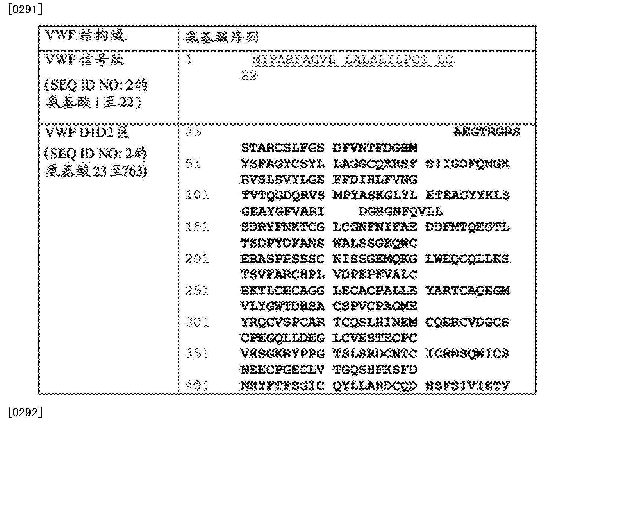Figure CN104661674AD00471