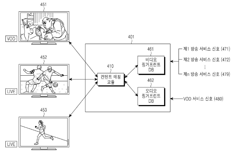 Figure P1020150187949