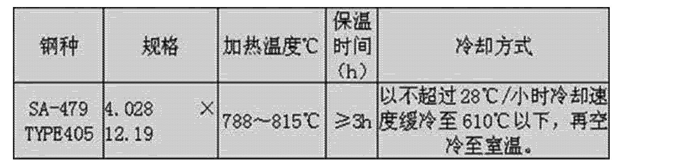 Figure CN103921079AD00112