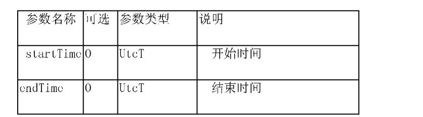 Figure CN101997733AD00063