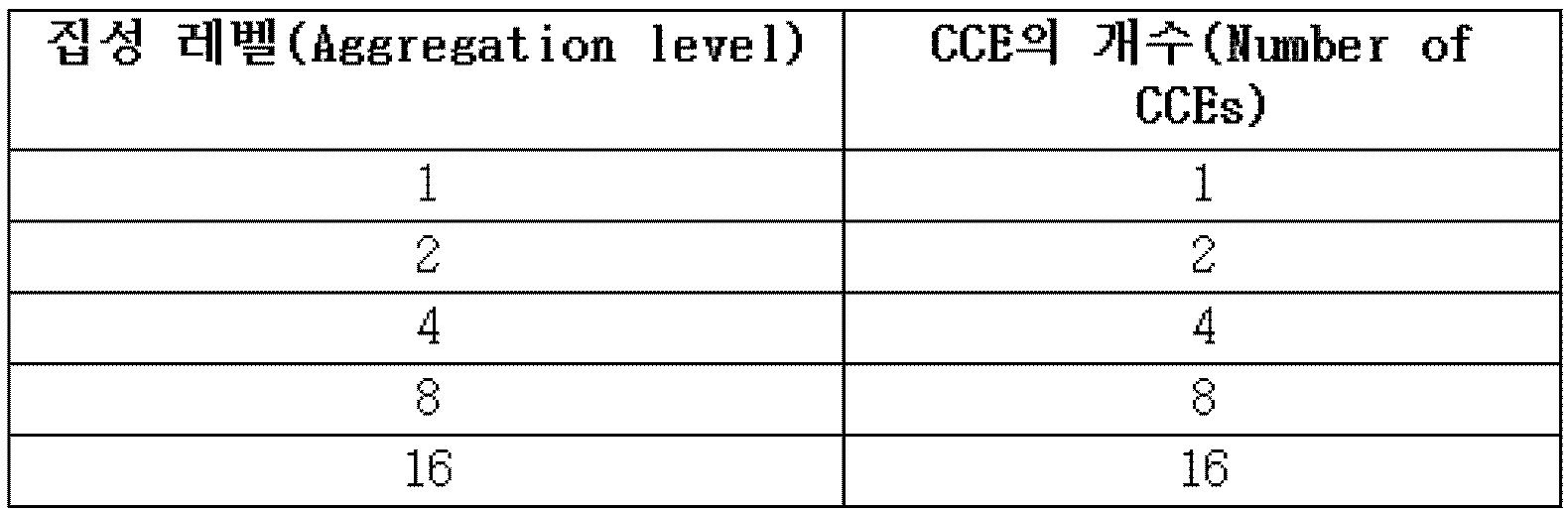 Figure PCTKR2019012614-appb-T000003
