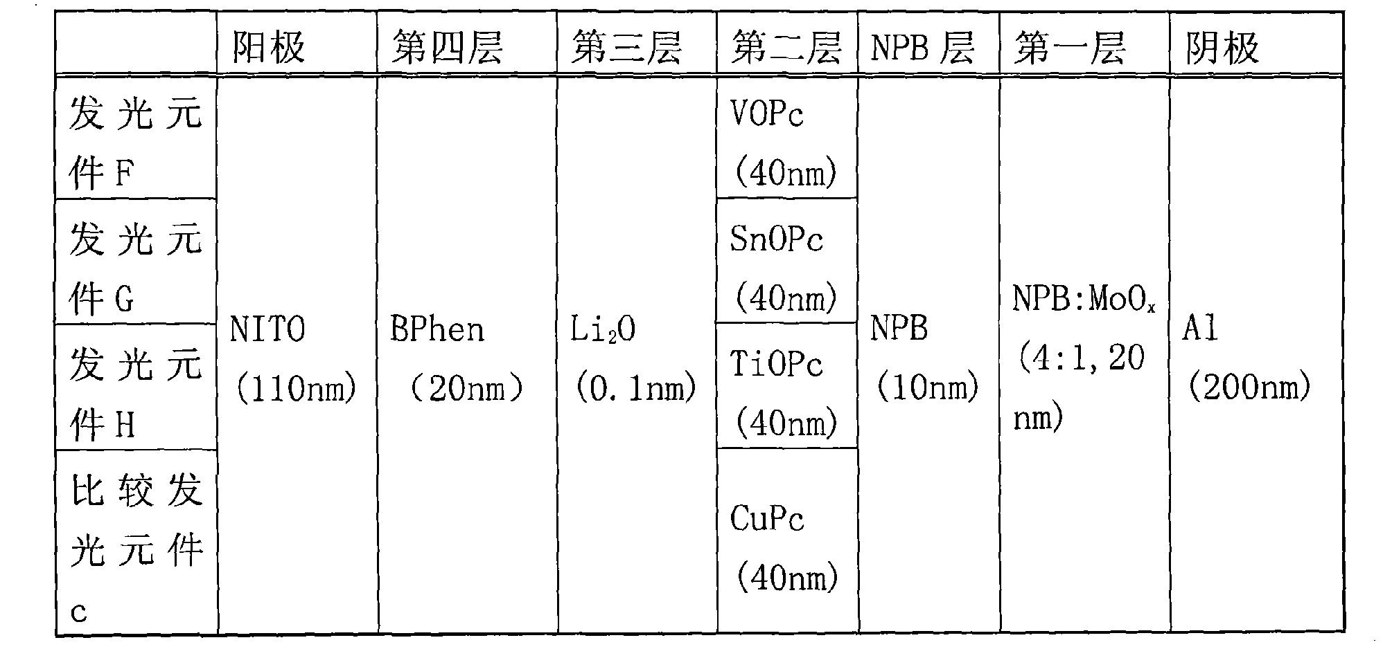 Figure CN102201541BD00331
