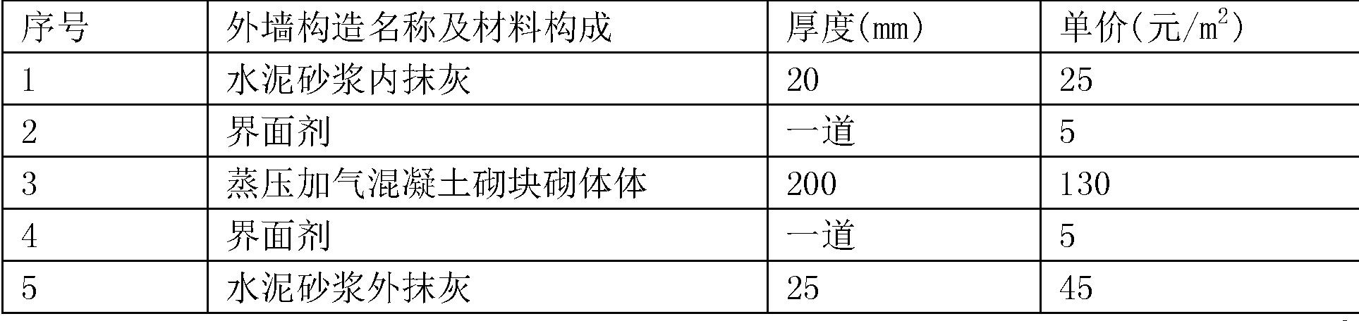 Figure CN104358341BD00141