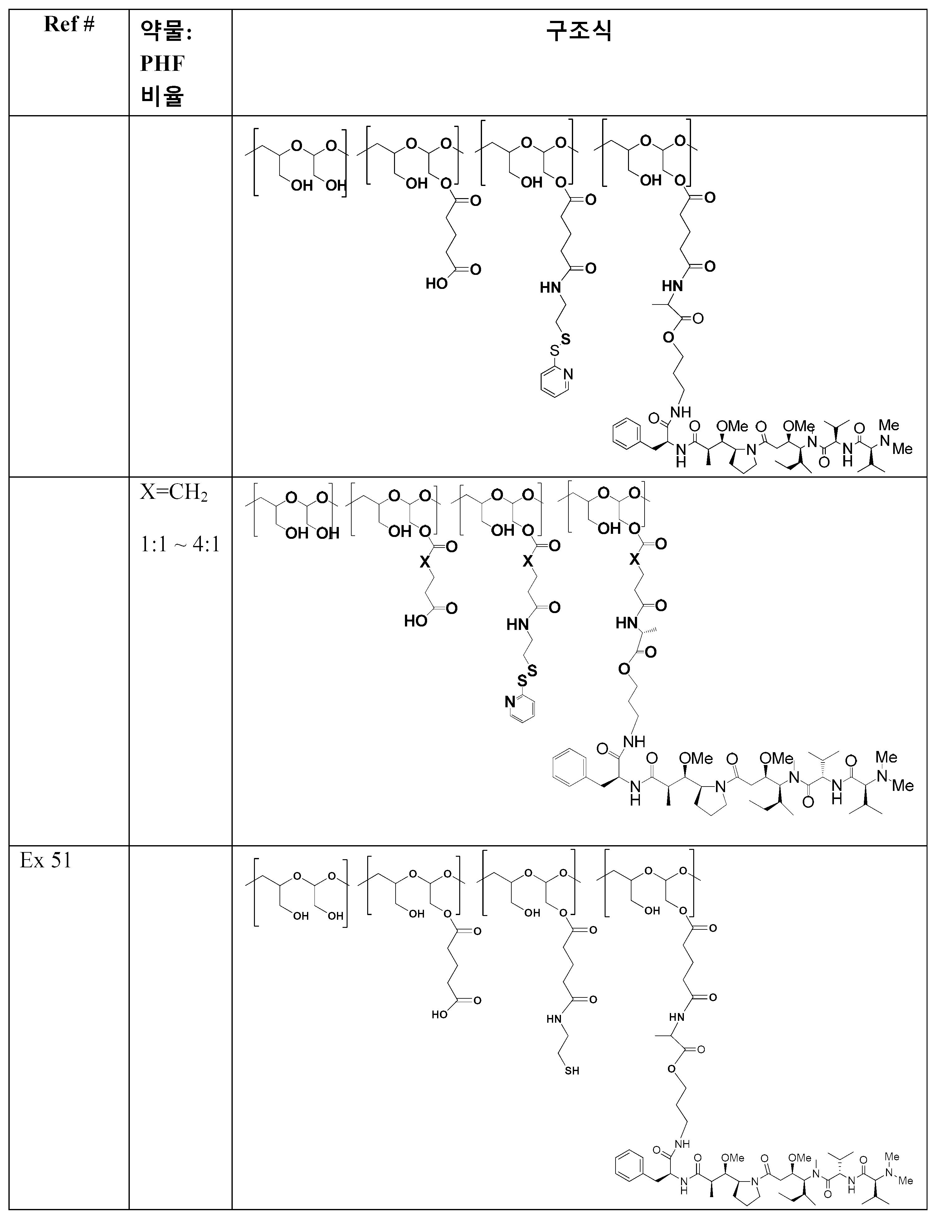 Figure 112014001971018-pct00238