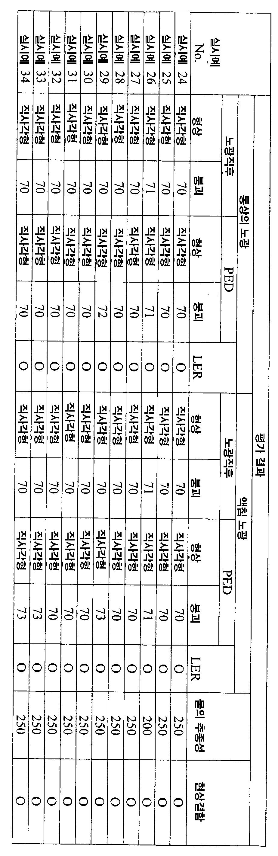 Figure 112007067889492-pat00082