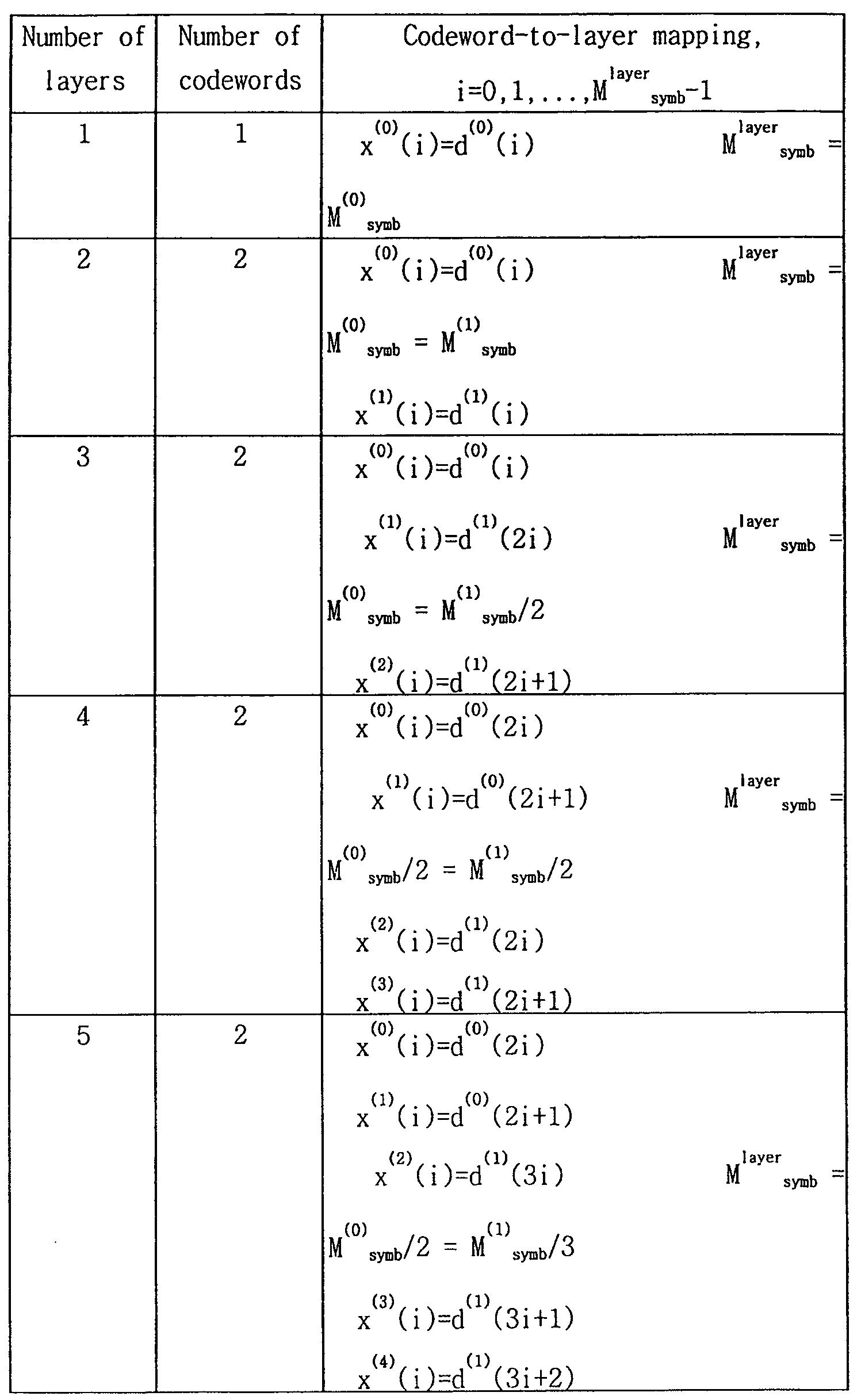 Figure WO-DOC-TABLE-42