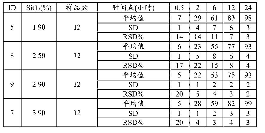 Figure CN105120659AD00931