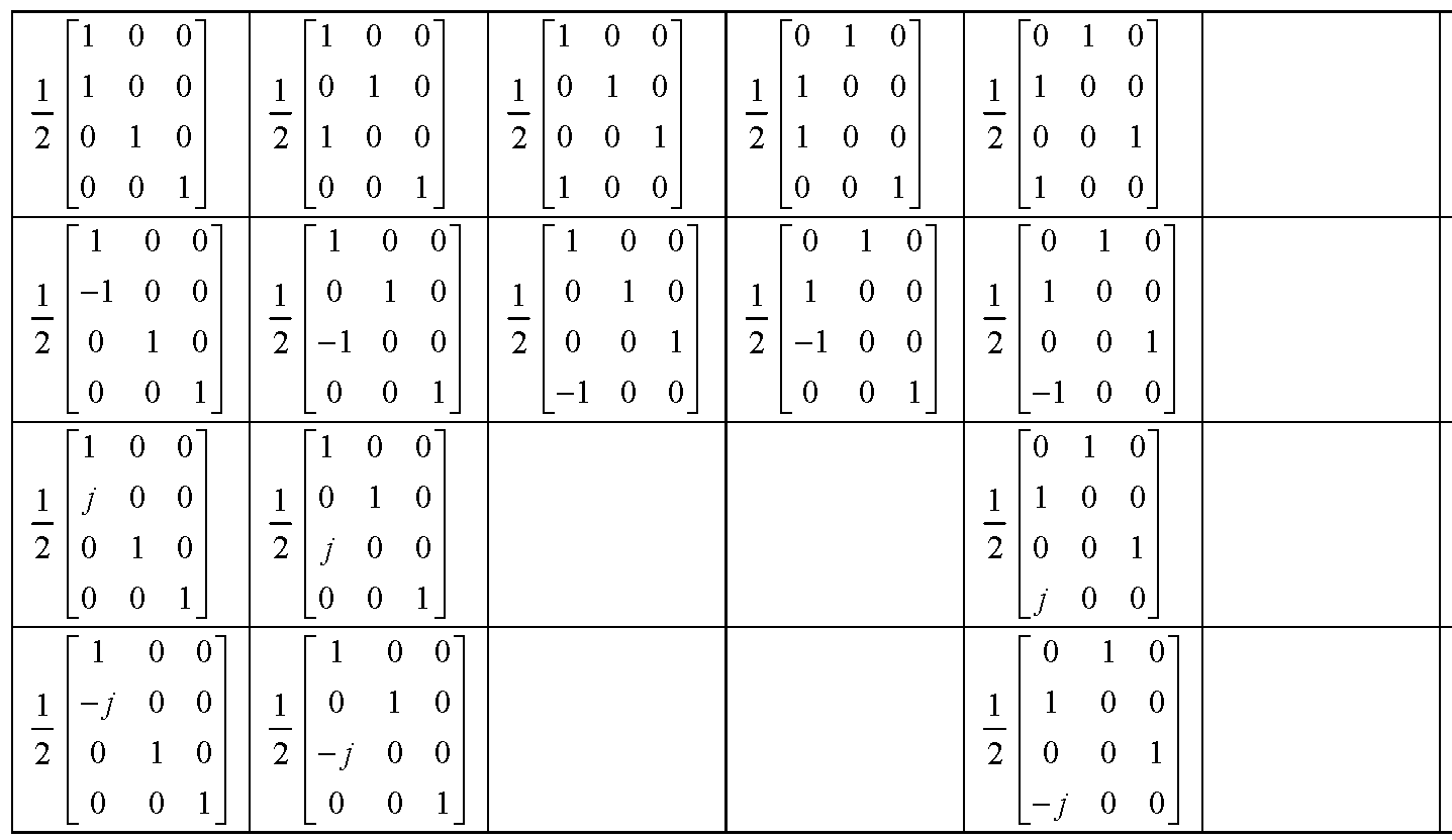 Figure 112010009825391-pat00885