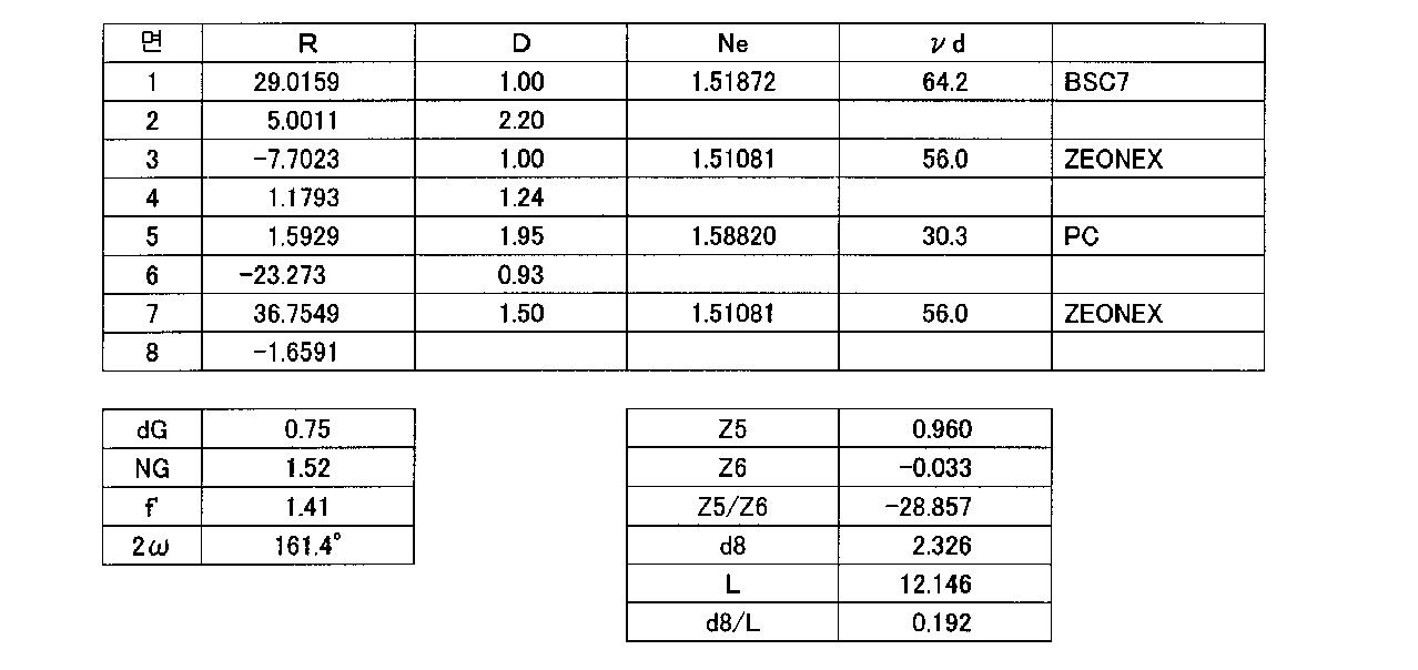 Figure 112006012752748-pat00008