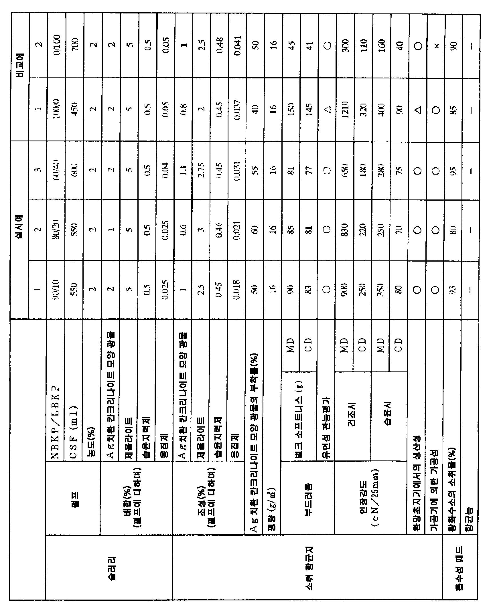 Figure 112007069374314-pct00001