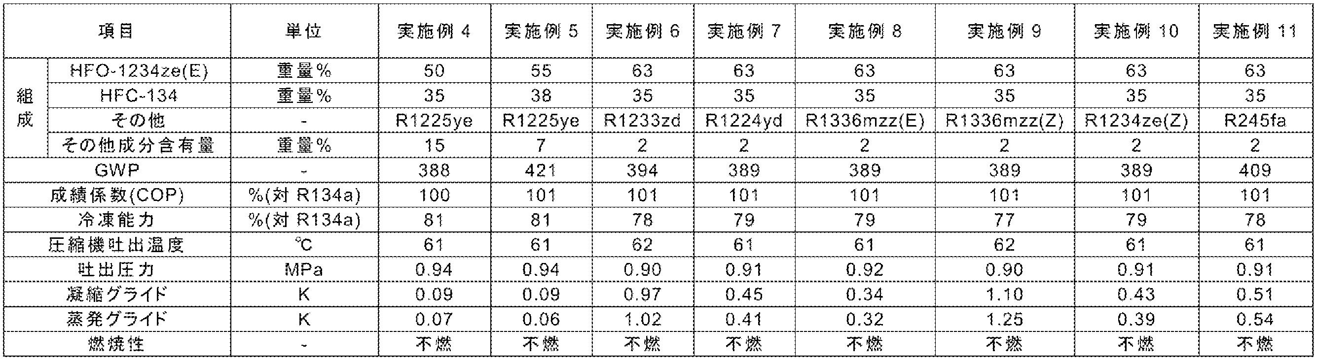 EPS 1.965.074 Z/ünd und Gl/ühanlagen