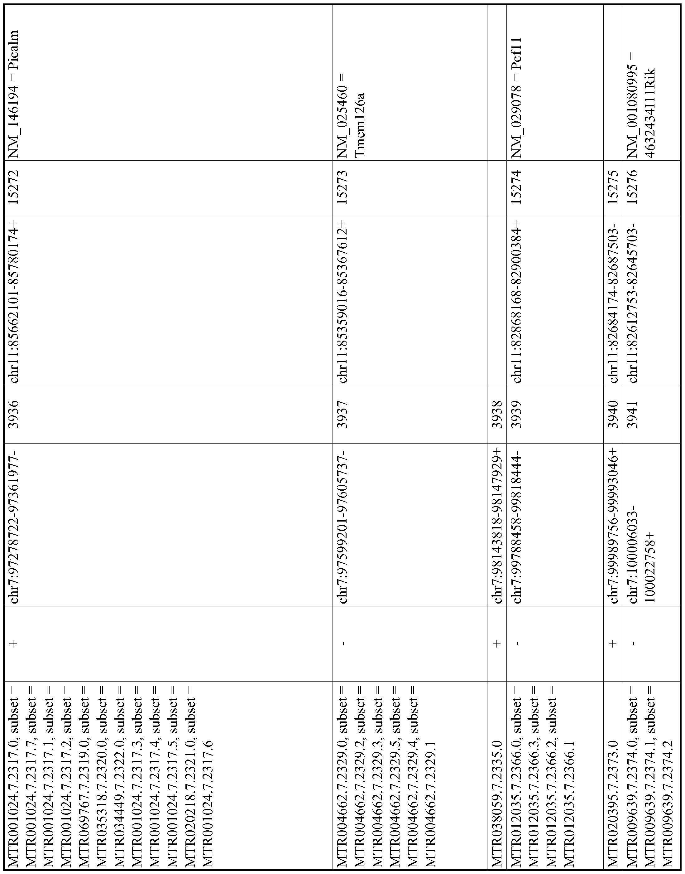 Figure imgf000752_0001